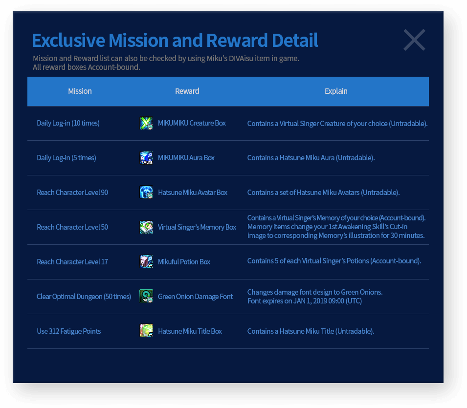 Exclusive Mission and Reward Detail