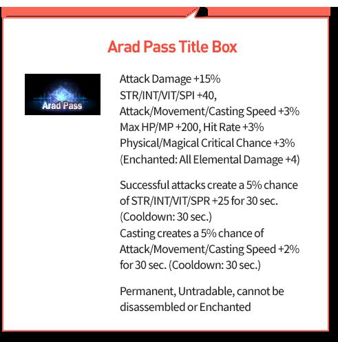 Arad Pass Title Box Layer